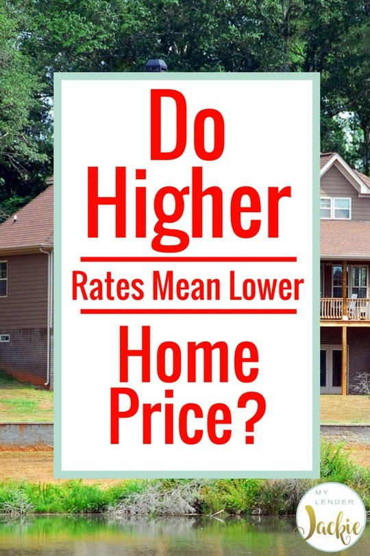 If Mortgage Rates Rise Will Home Prices Drop?