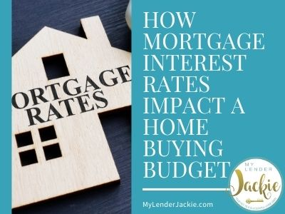 How Mortgage Interest Rates Impact A Home Buying Budget